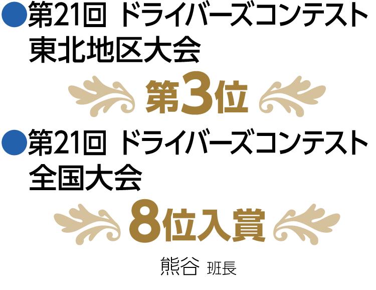 第21回 ドライバーズコンテスト東北地区大会 第3位 第21回 ドライバーズコンテスト全国大会8位入賞 熊谷 班長